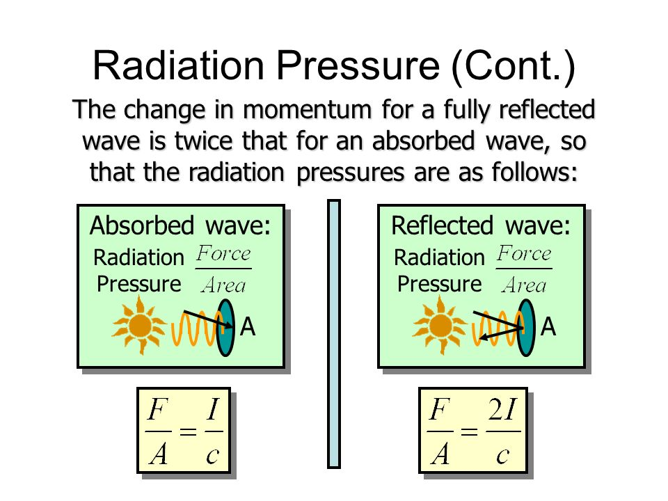 Radiation Pressure (Cont.)