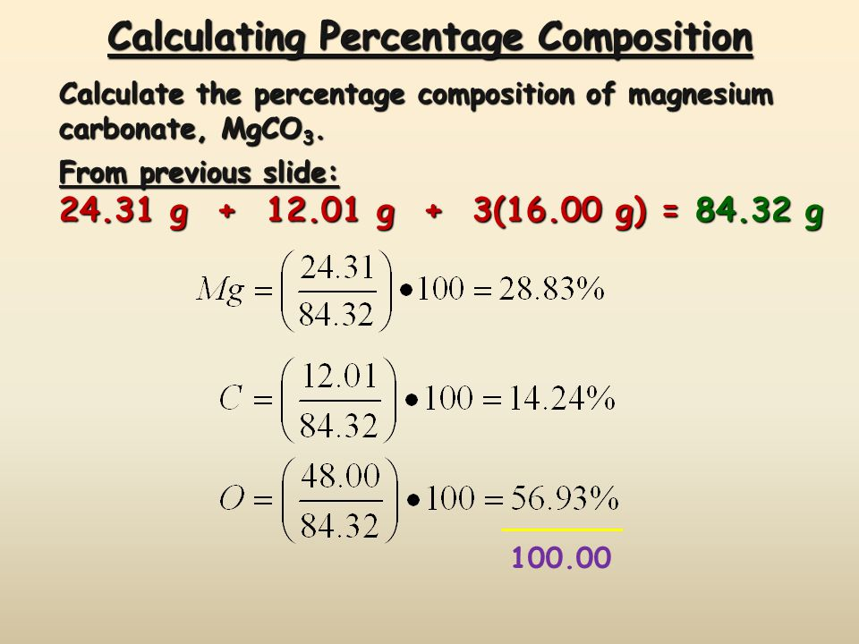 Calculating Percentage Composition