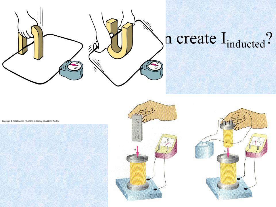 Any other methods can create Iinducted