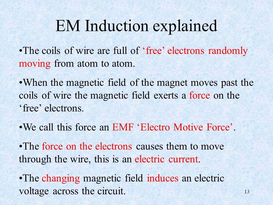 EM Induction explained
