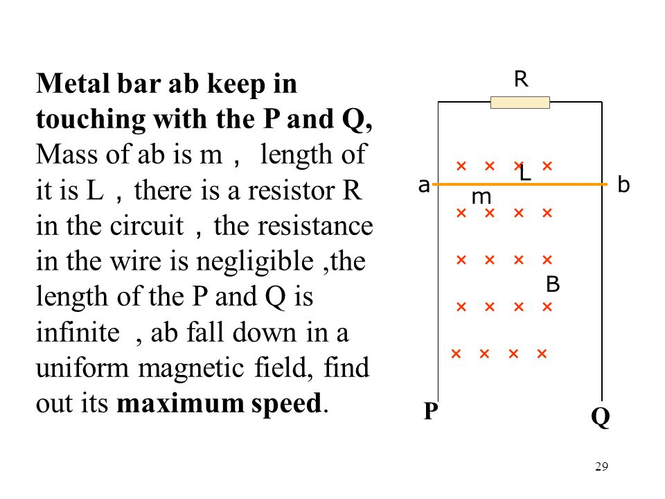Metal bar ab keep in touching with the P and Q, Mass of ab is m, length of it is L,there is a resistor R in the circuit,the resistance in the wire is negligible ,the length of the P and Q is infinite , ab fall down in a uniform magnetic field, find out its maximum speed.