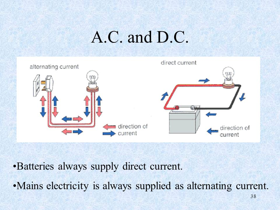 A.C. and D.C. Batteries always supply direct current.