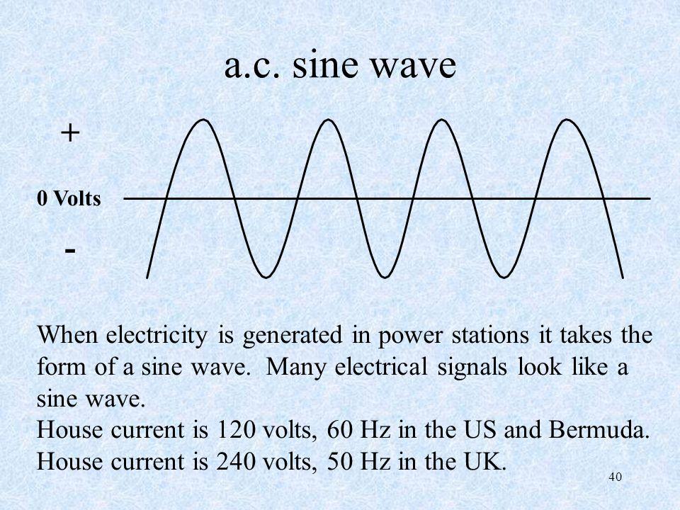 a.c. sine wave 0 Volts. + -