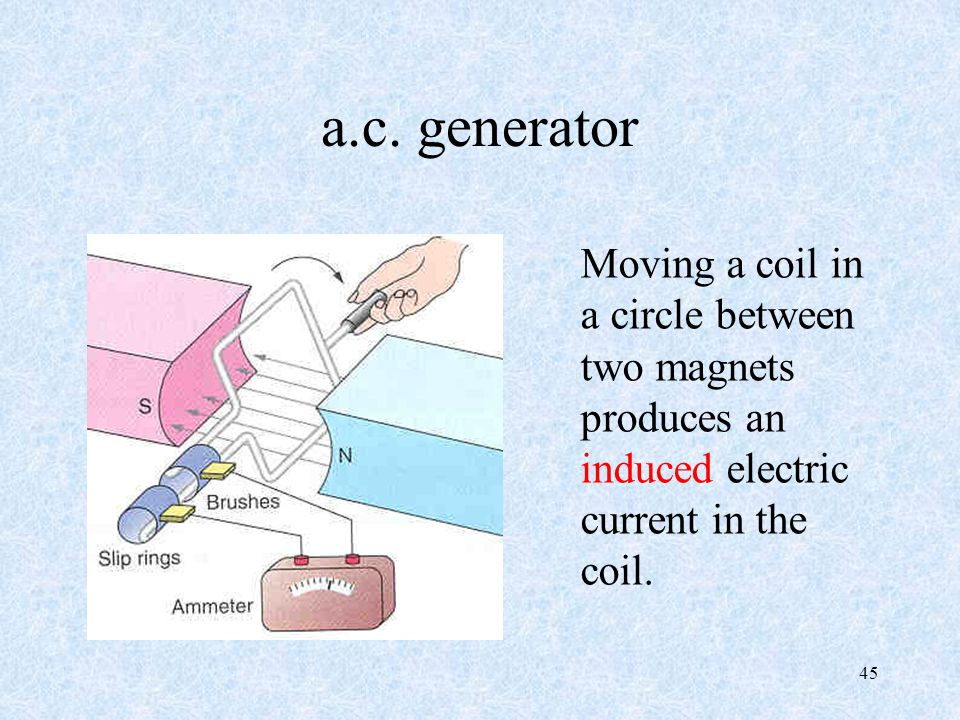 a.c. generator Moving a coil in a circle between two magnets produces an induced electric current in the coil.