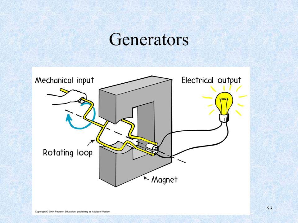 Generators 53
