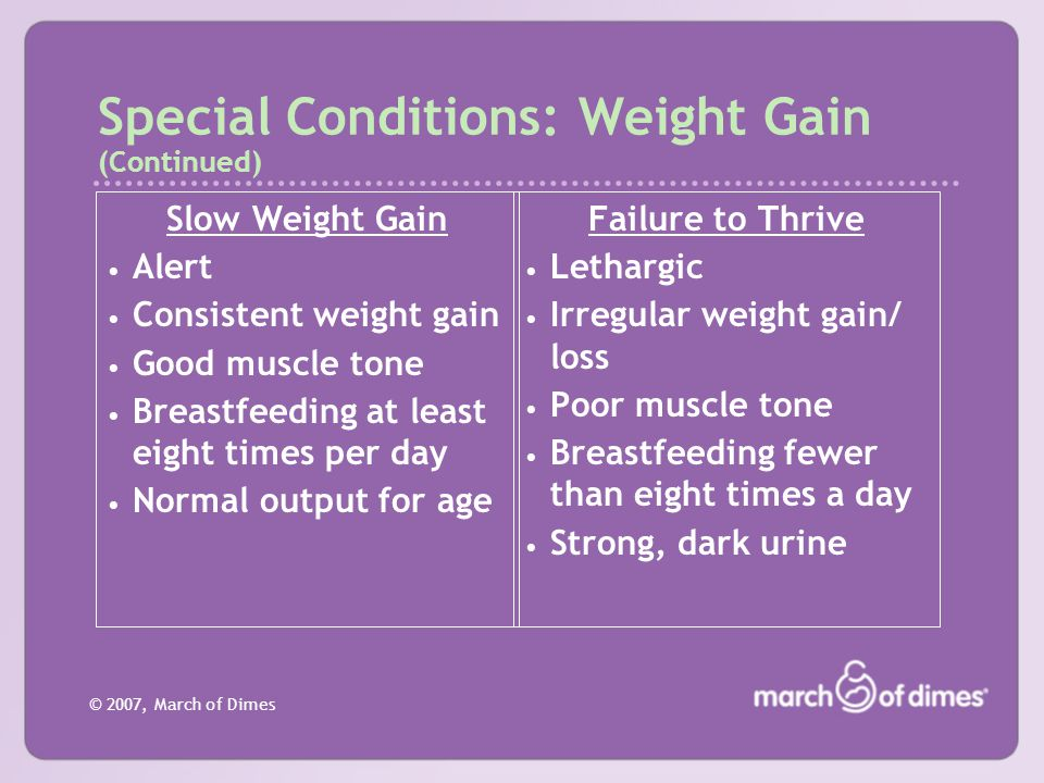 Special Conditions: Weight Gain (Continued)