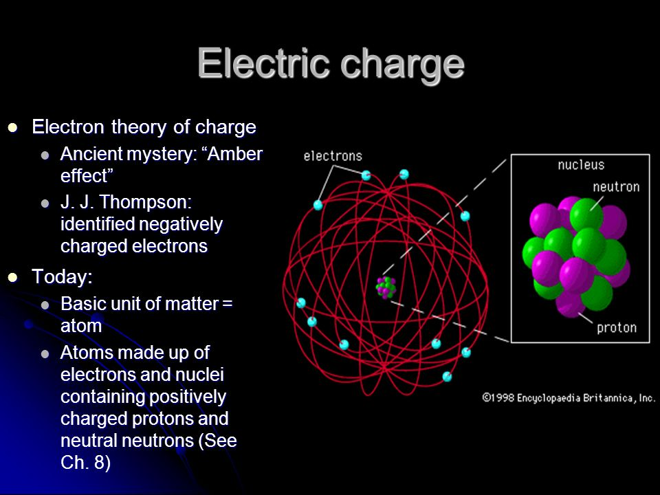 Electric charge Electron theory of charge Today: