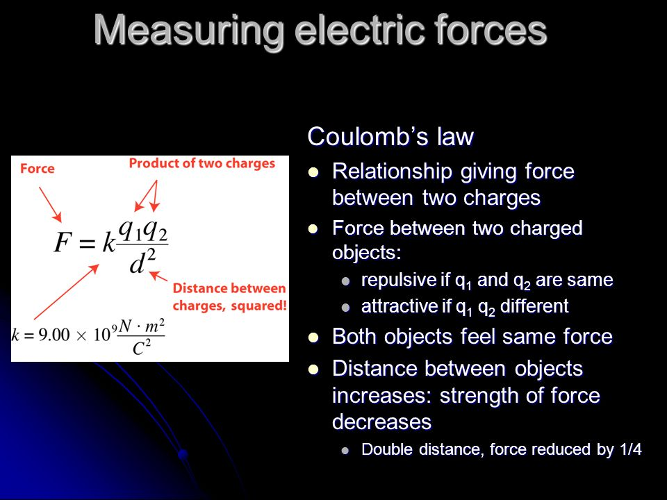 Measuring electric forces