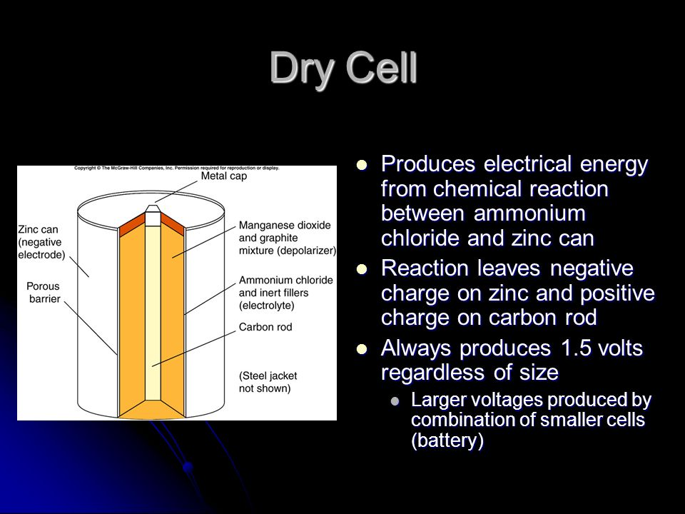 Dry Cell Produces electrical energy from chemical reaction between ammonium chloride and zinc can.