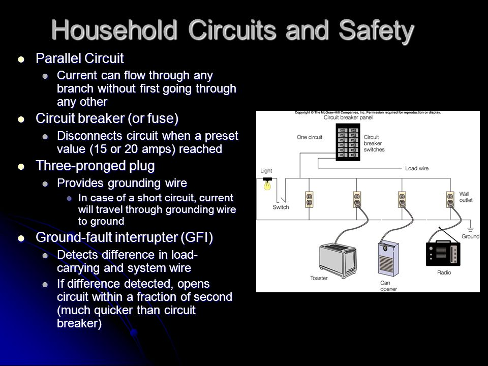 Household Circuits and Safety