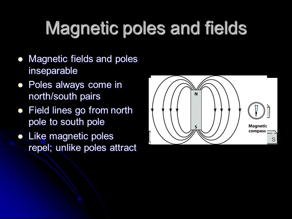 Magnetic poles and fields