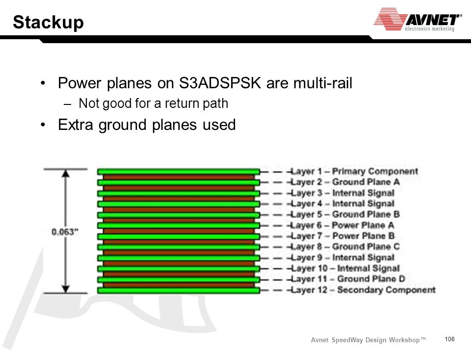 Stackup Power planes on S3ADSPSK are multi-rail
