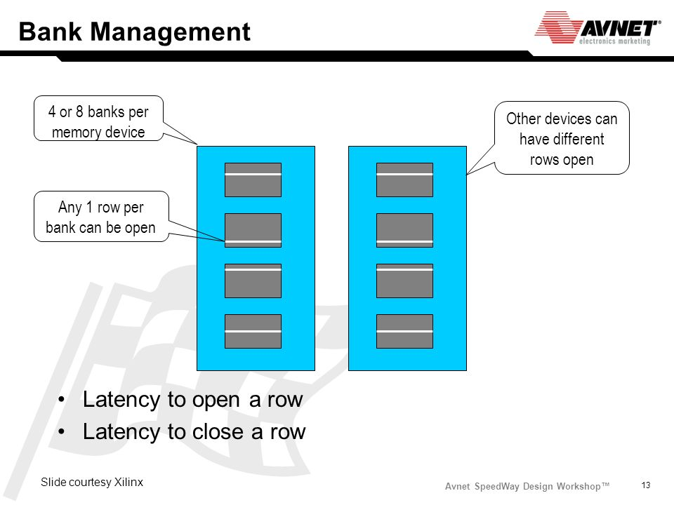 Bank Management Latency to open a row Latency to close a row