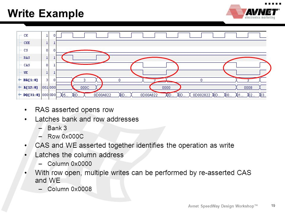 ..... Write Example RAS asserted opens row