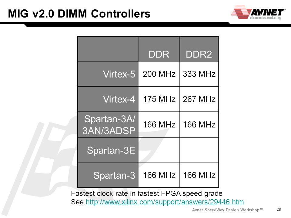 MIG v2.0 DIMM Controllers DDR DDR2 Virtex-5 Virtex-4