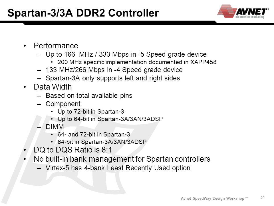 Spartan-3/3A DDR2 Controller