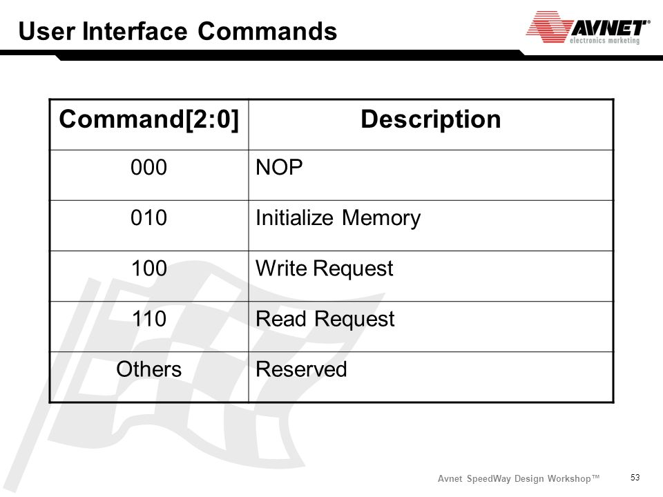 User Interface Commands