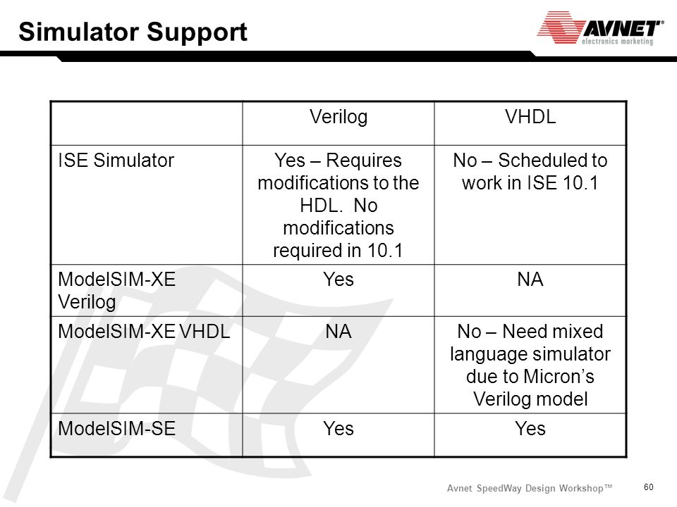 Simulator Support Verilog VHDL ISE Simulator