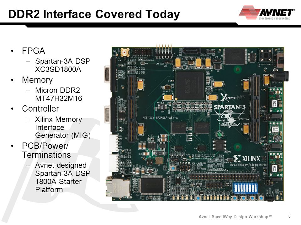 DDR2 Interface Covered Today