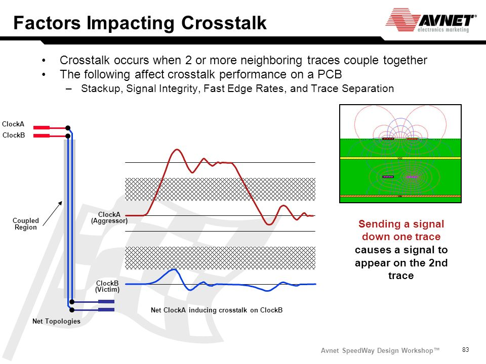 Factors Impacting Crosstalk