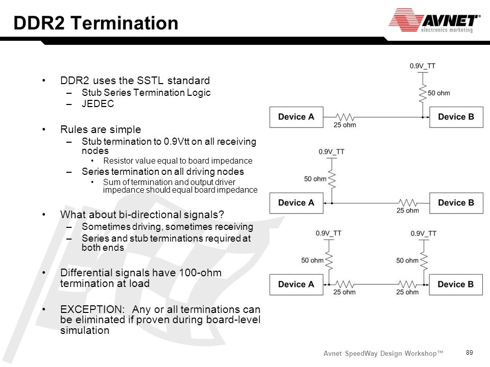 DDR2 Termination DDR2 uses the SSTL standard Rules are simple