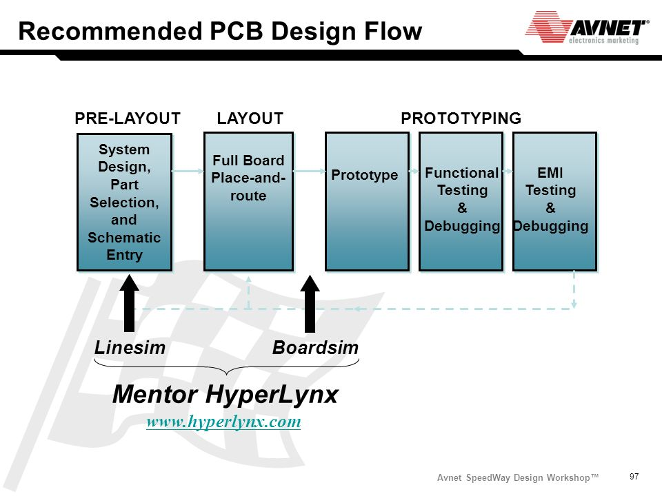 Recommended PCB Design Flow