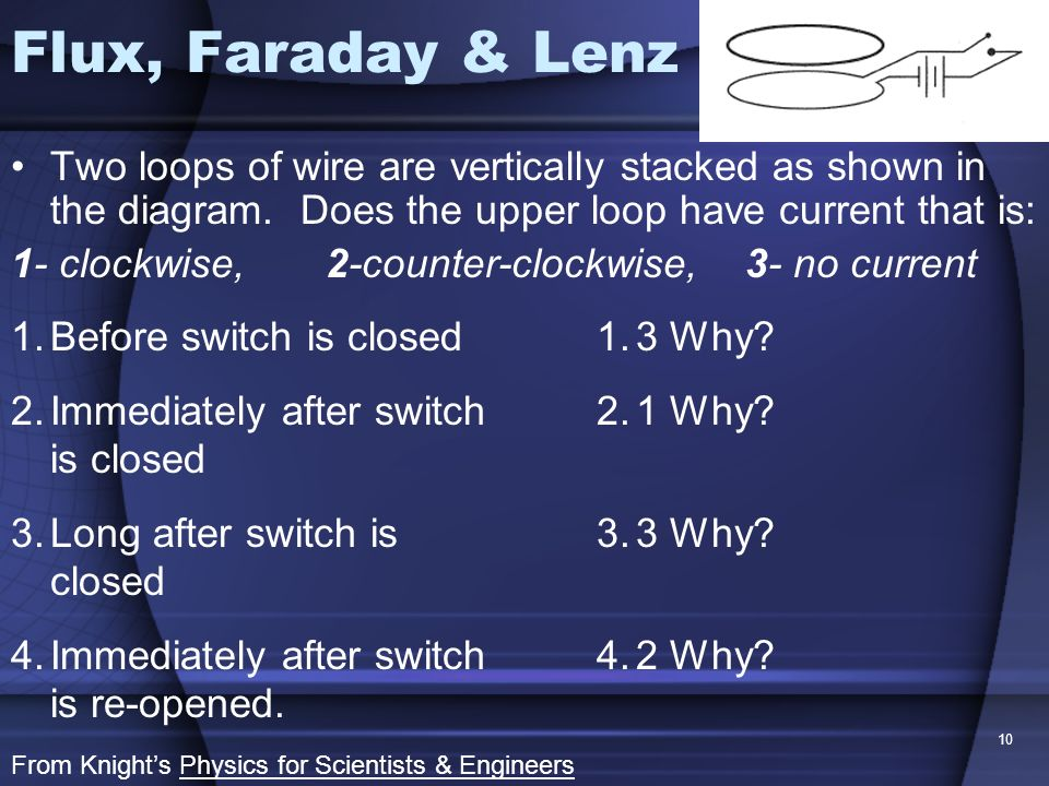 Flux, Faraday & Lenz Two loops of wire are vertically stacked as shown in the diagram. Does the upper loop have current that is:
