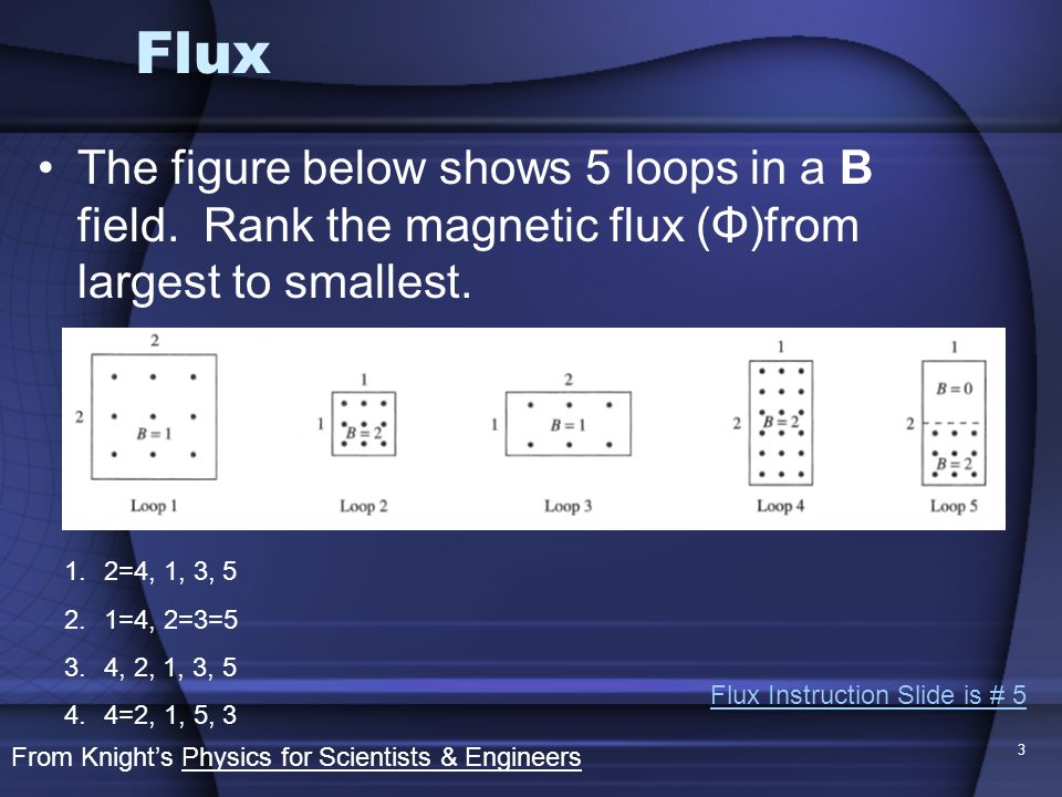 Flux The figure below shows 5 loops in a B field. Rank the magnetic flux (Φ)from largest to smallest.