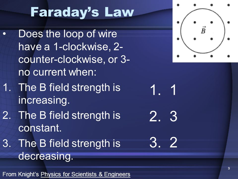 Faraday's Law Does the loop of wire have a 1-clockwise, 2-counter-clockwise, or 3-no current when: The B field strength is increasing.