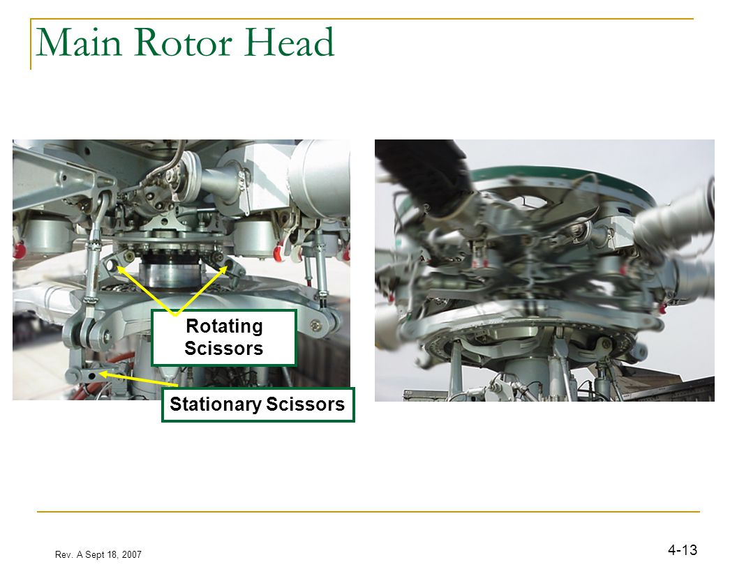 Main Rotor Head Model S64F Helicopter Rev. A Sept 18, 2007 4-