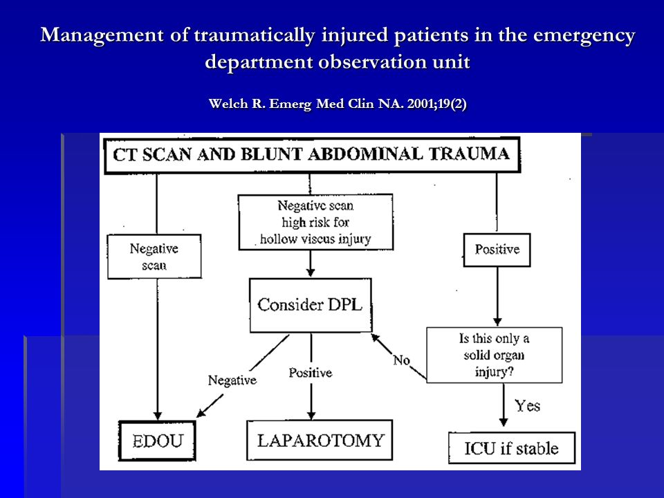 Management of traumatically injured patients in the emergency department observation unit Welch R.