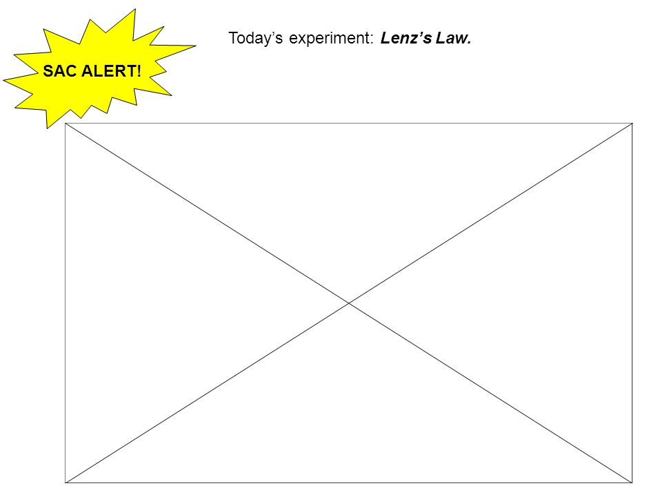 SAC ALERT! Today's experiment: Lenz's Law.