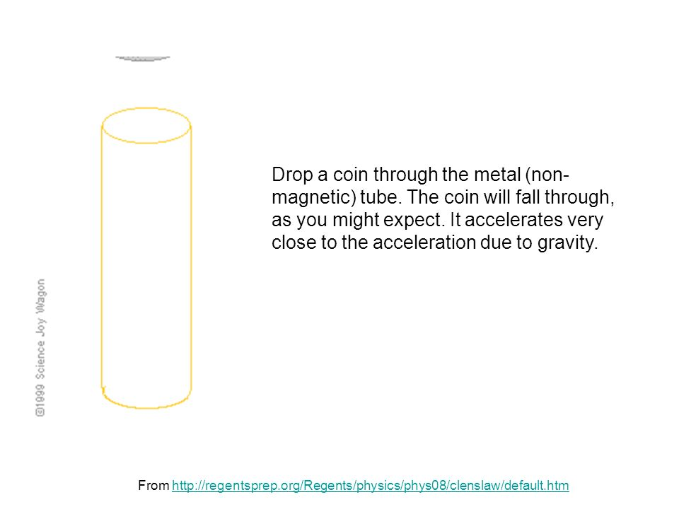 Drop a coin through the metal (non-magnetic) tube