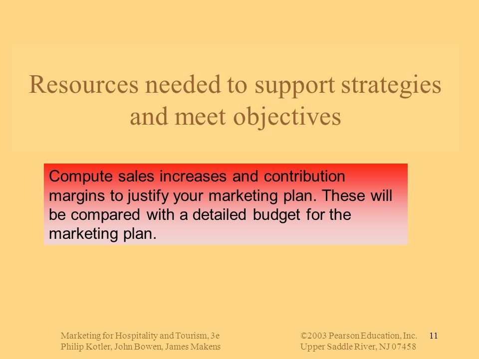 Resources needed to support strategies and meet objectives