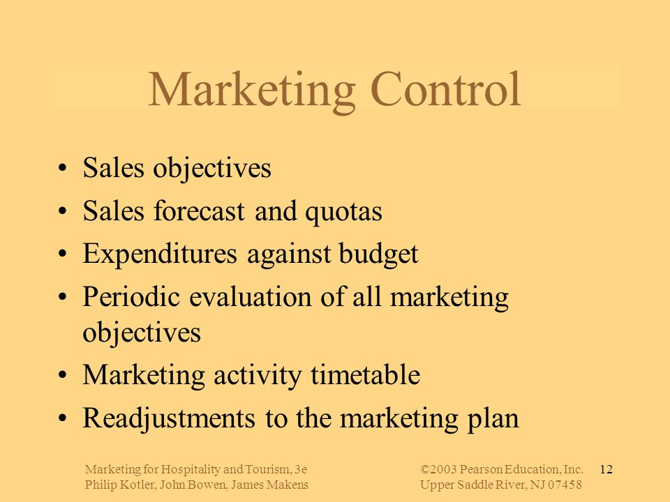 Marketing Control Sales objectives Sales forecast and quotas