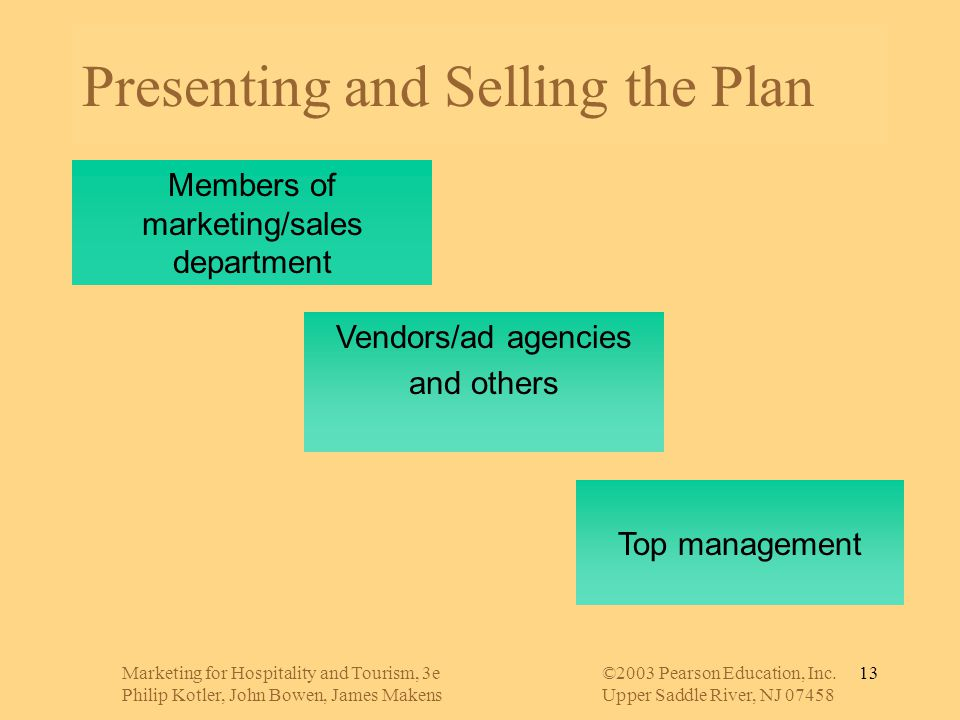 Presenting and Selling the Plan