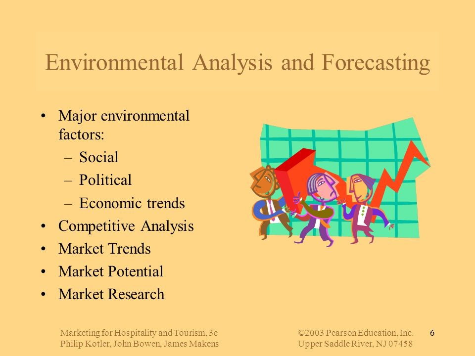 Environmental Analysis and Forecasting