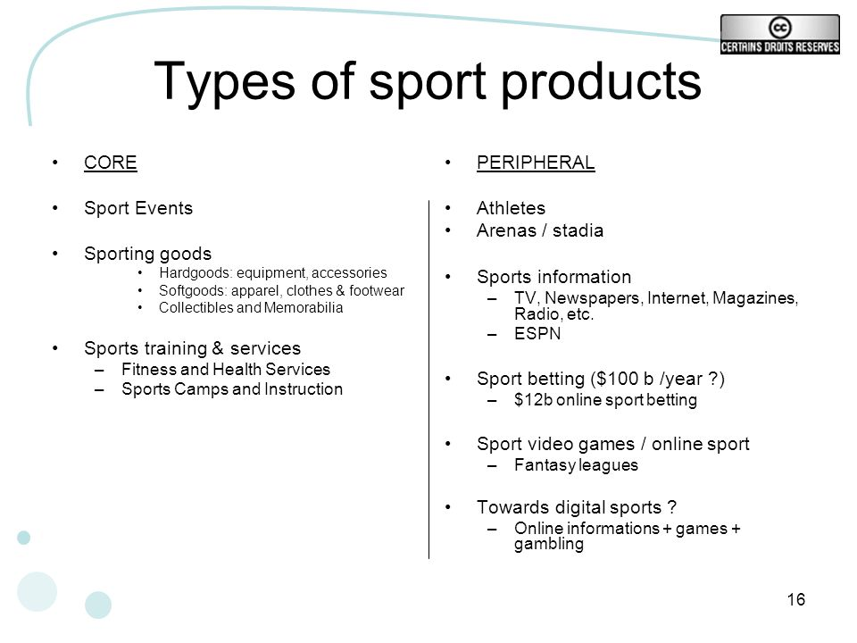 Types of sport products