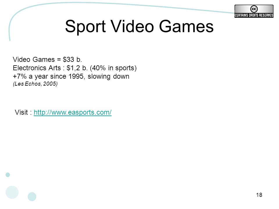 Sport Video Games Video Games = $33 b.