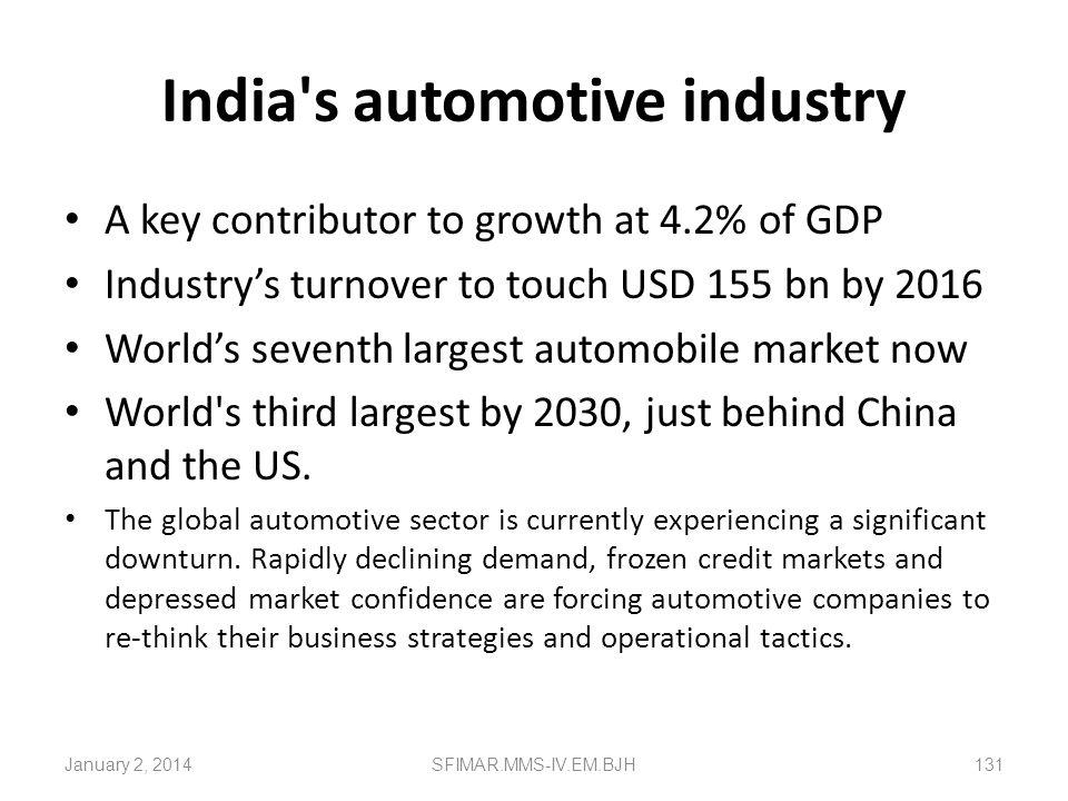 India s automotive industry