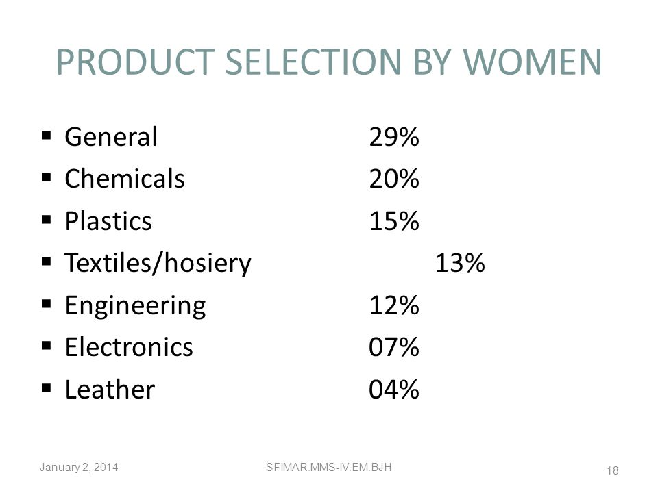PRODUCT SELECTION BY WOMEN