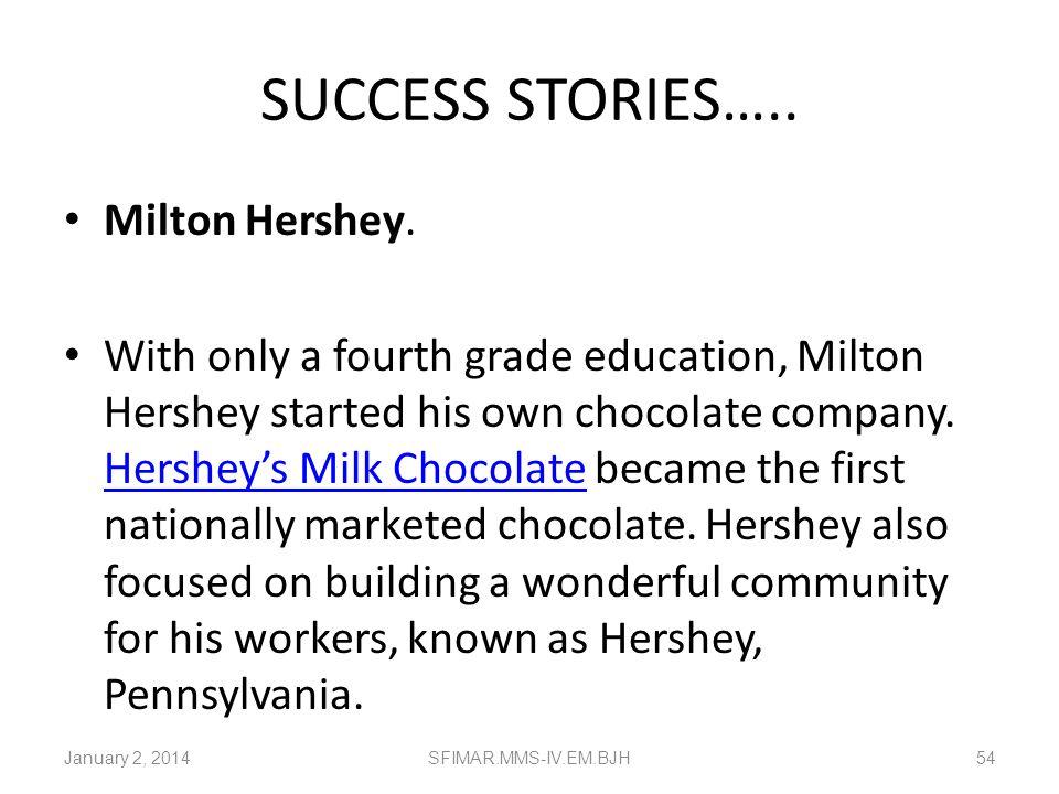 SUCCESS STORIES….. Milton Hershey.