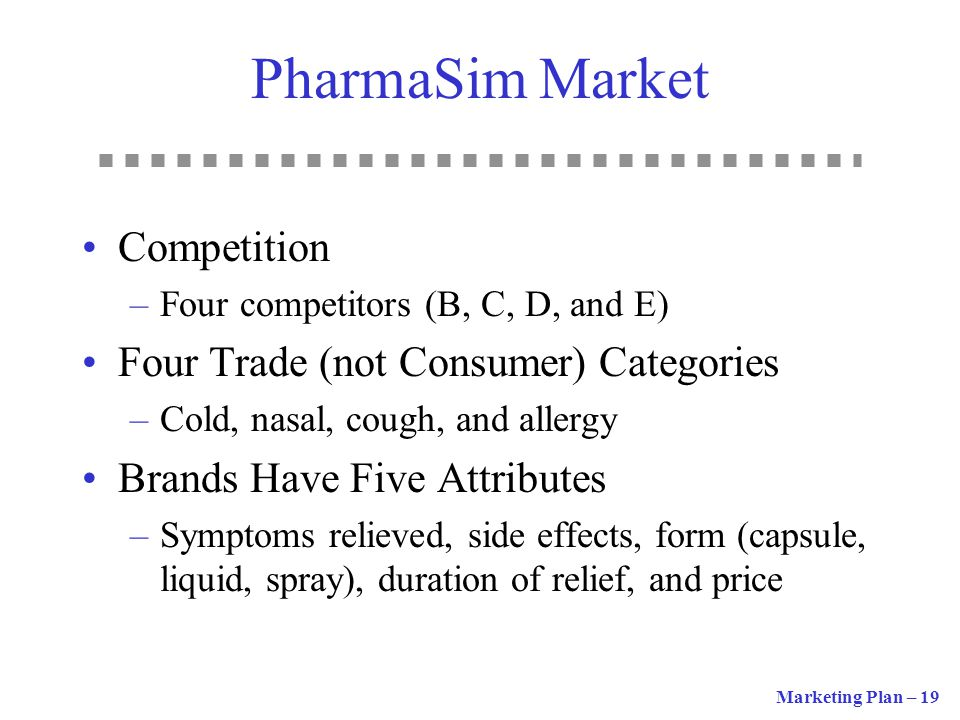 PharmaSim Market Competition Four Trade (not Consumer) Categories