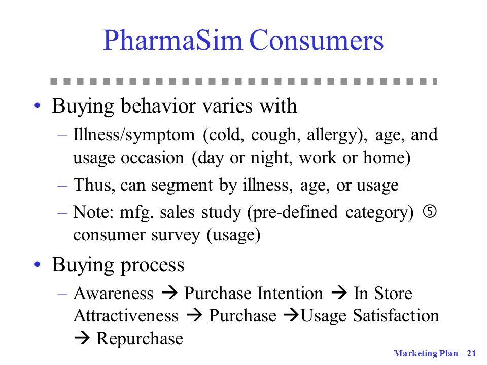 PharmaSim Consumers Buying behavior varies with Buying process