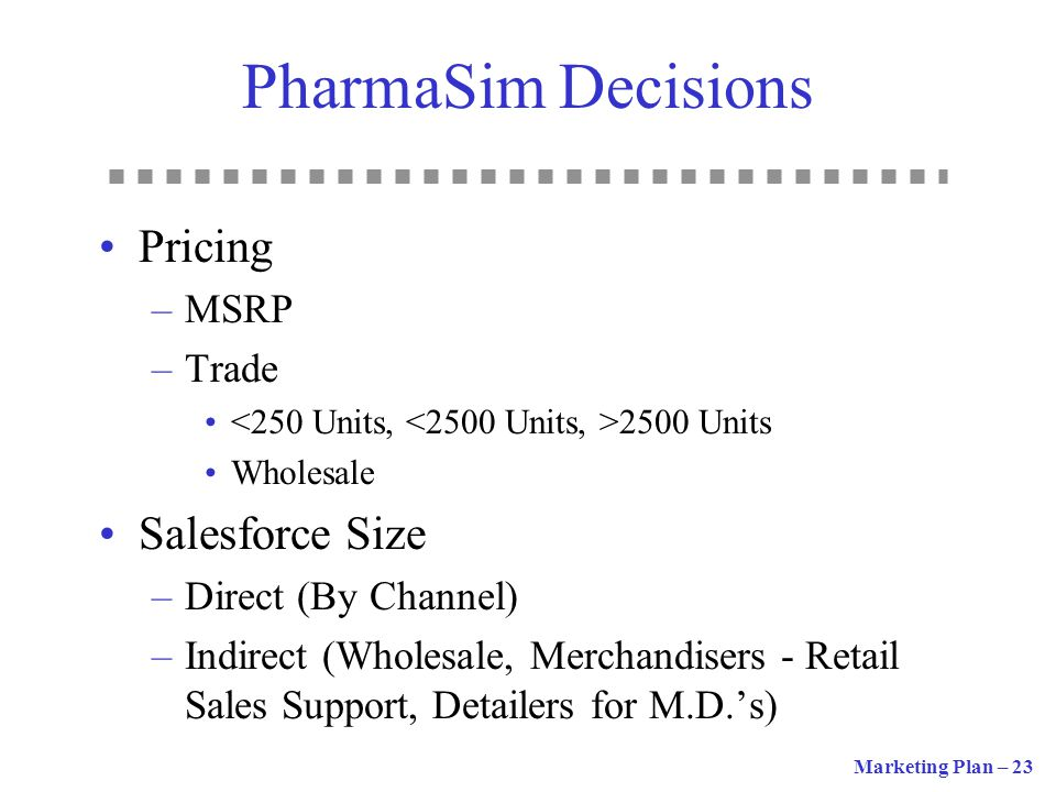 PharmaSim Decisions Pricing Salesforce Size MSRP Trade