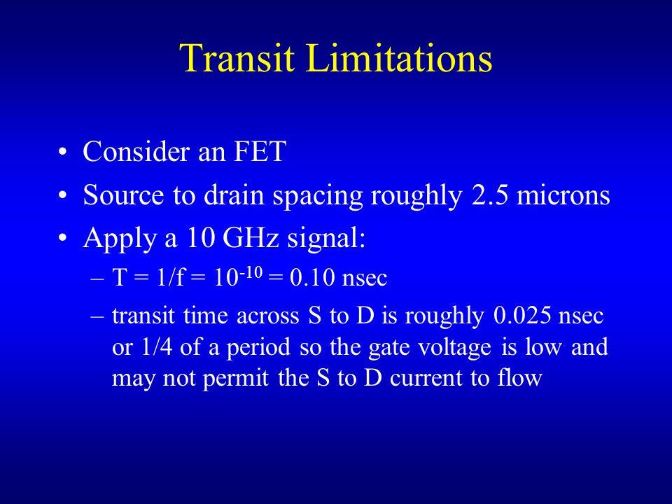 Transit Limitations Consider an FET
