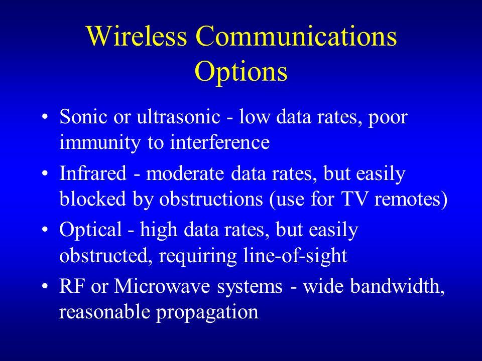 Wireless Communications Options