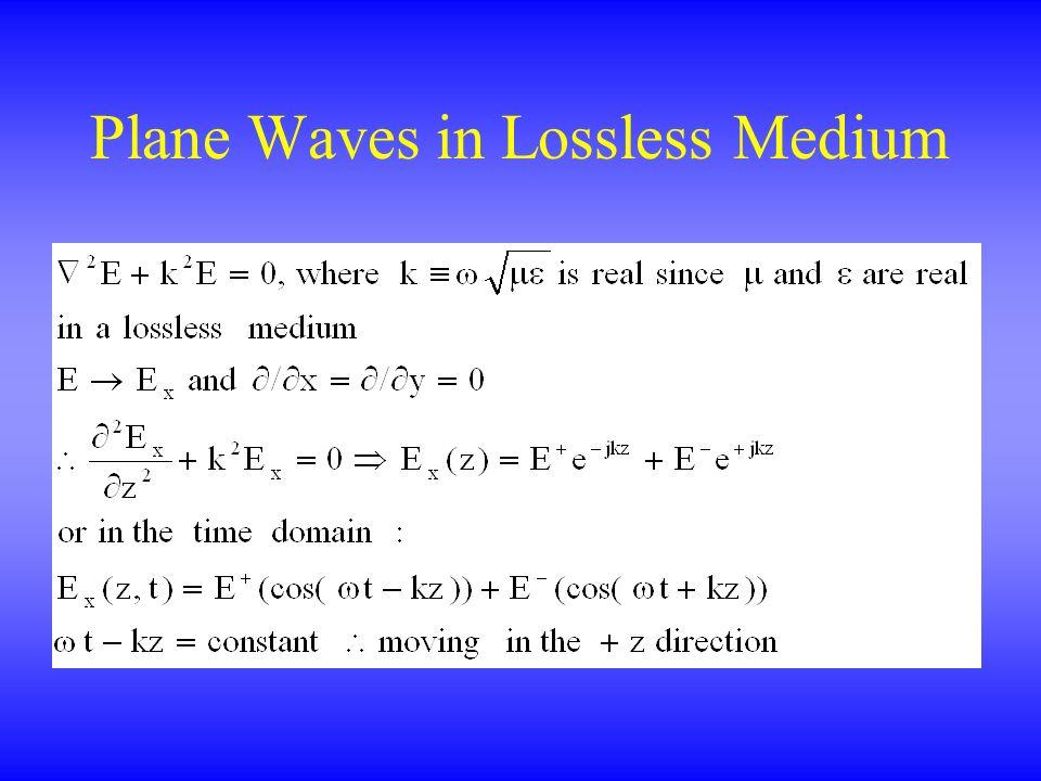 Plane Waves in Lossless Medium