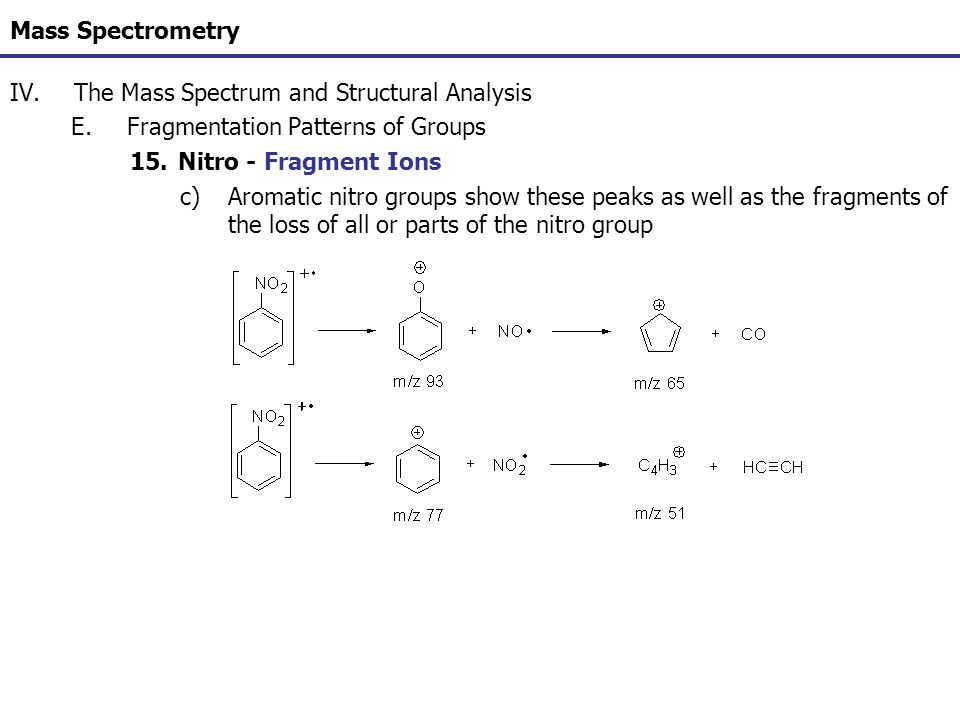 Mass Spectrometry The Mass Spectrum and Structural Analysis. Fragmentation Patterns of Groups. Nitro - Fragment Ions.