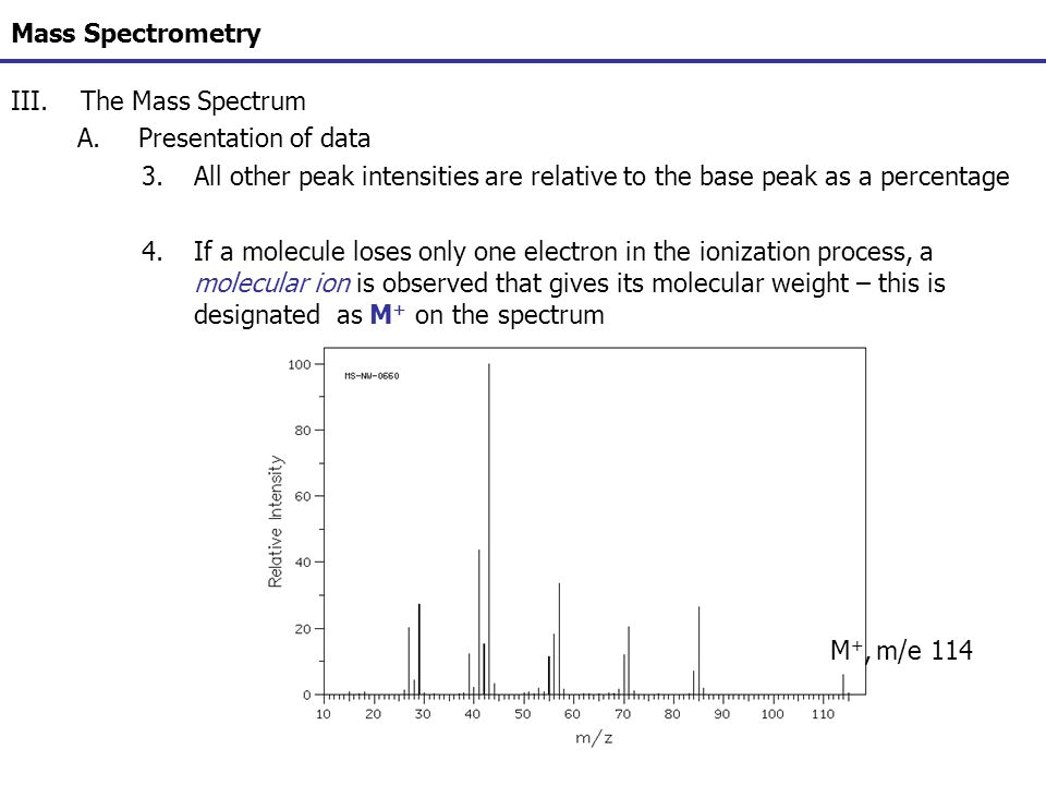 Mass Spectrometry The Mass Spectrum. Presentation of data. All other peak intensities are relative to the base peak as a percentage.